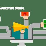 Vendedor x Cliente = Consumidor – profissão vendedor externo