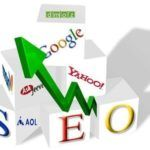 Otimização de sites para mecanismos de pesquisa (SEO)
