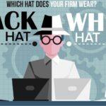 Black Hat e White Hat usando as melhores práticas