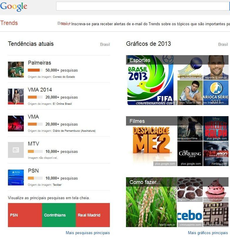 Google-Insights
