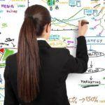 Curso de marketing de artigos (#Conheça agora todas as dicas)