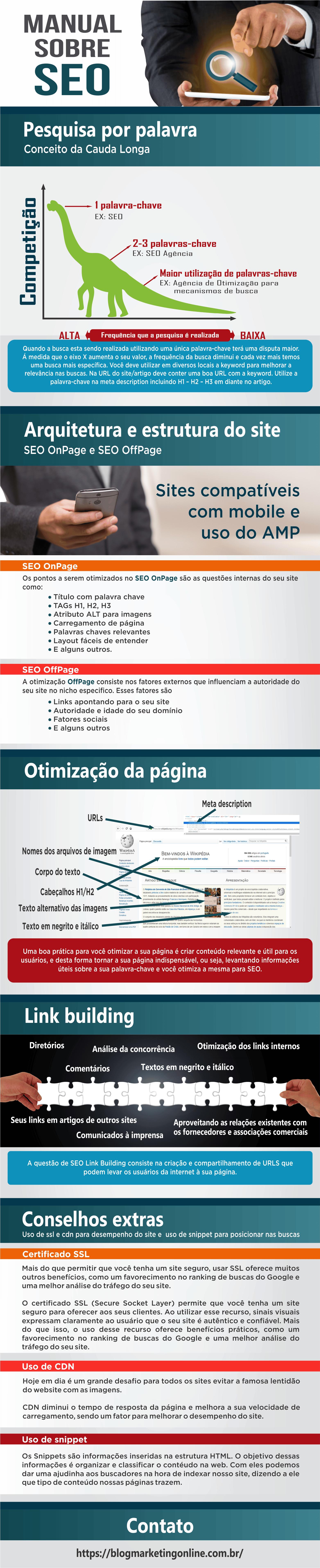 InfoGrafico BMO