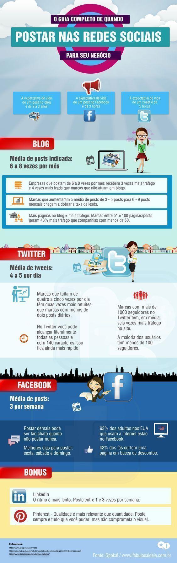 horario postar redes sociais