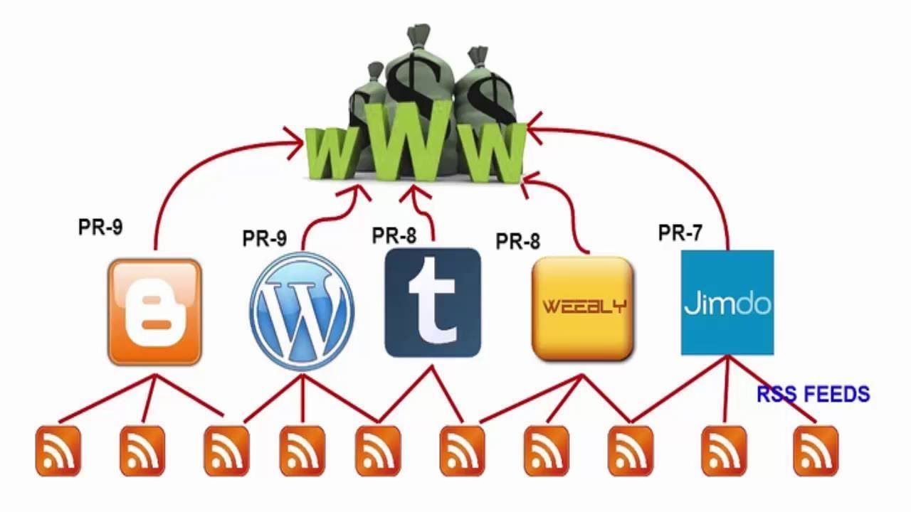 backlinks profile 1