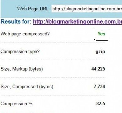 gzip-wordpress