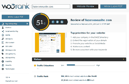 ferramenta seo analise online blog site