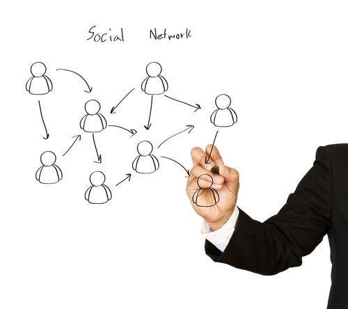 planejamento redes sociais