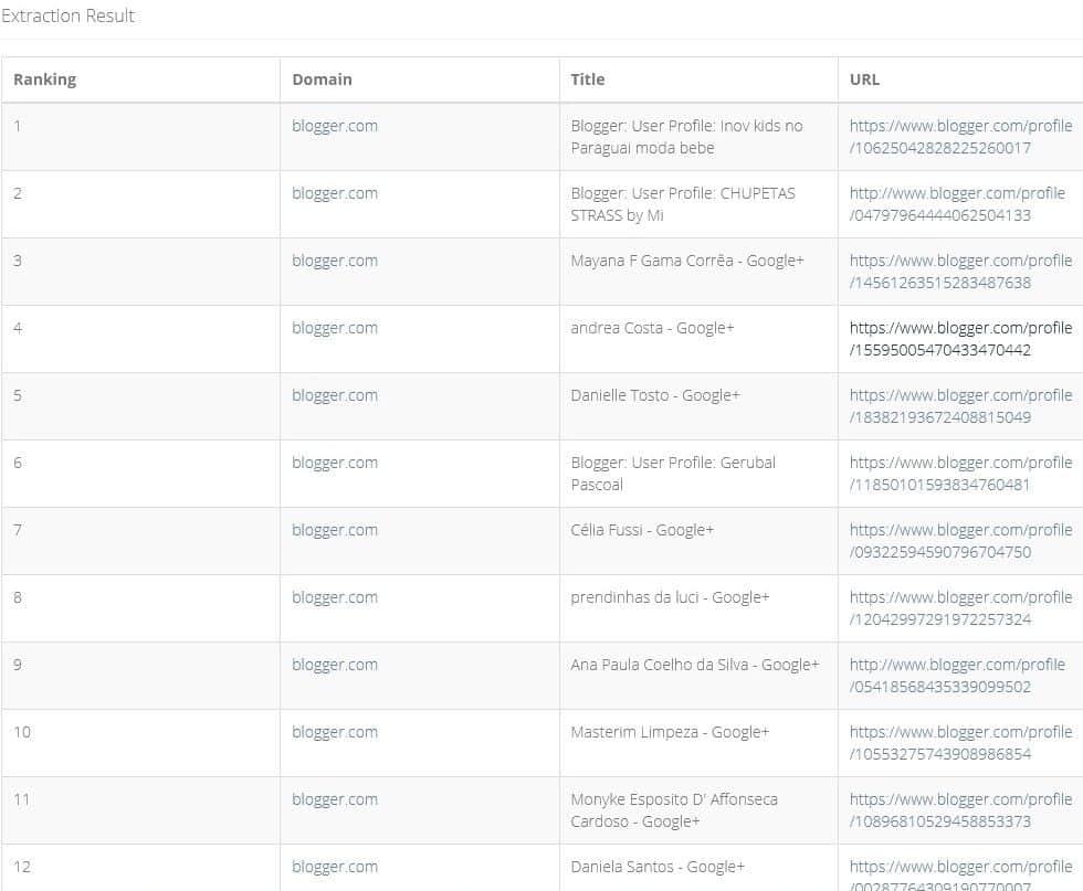 backlinks blogspot