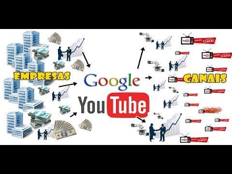 Monetização Youtube Como Funciona