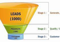 Geração-de-Leads-Qualificados