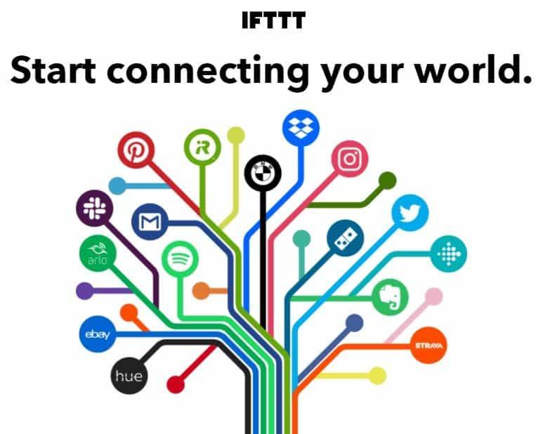 arvore de redes sociais do ifttt